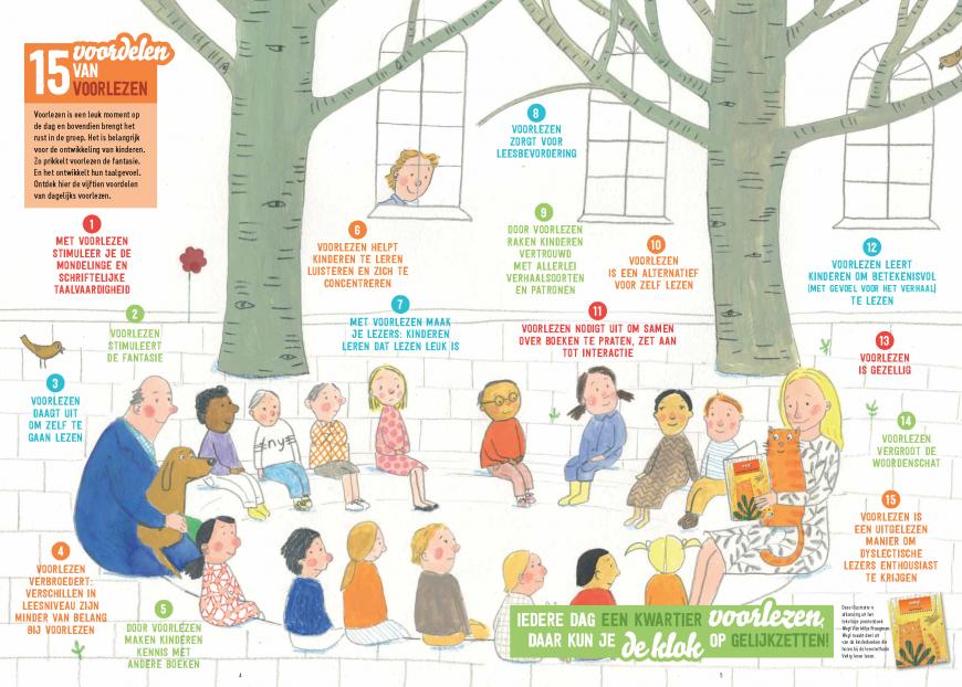15 voordelen van voorlezen - Leuke voorleesboeken voor kinderen, om samen te genieten!