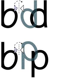 Zwijsen dyslexie font