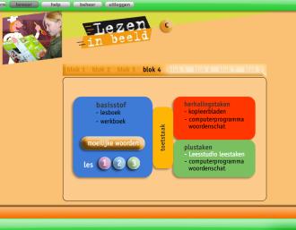 Leerkrachtassistent, software bij Lezen in Beeld van Zwijsen